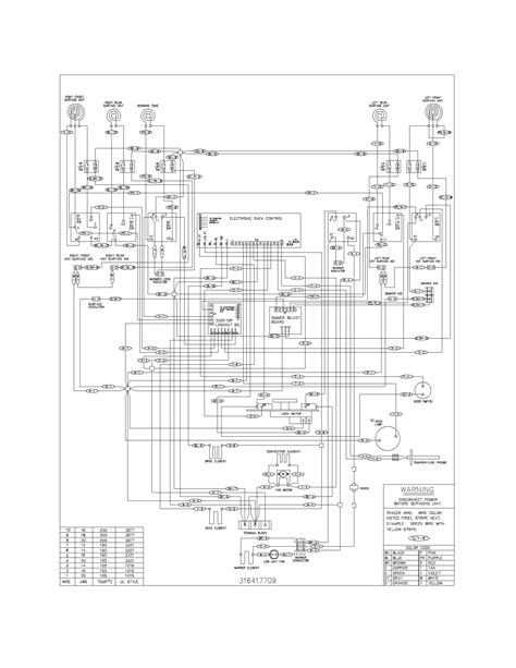 hotpoint oven wiring diagram ge electric motor wiring