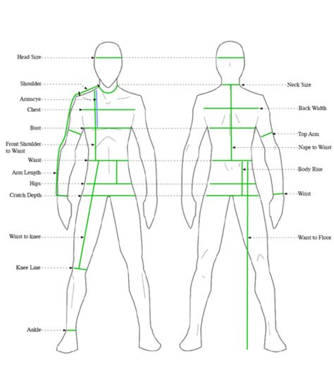 measurement template template measurements for knitting search