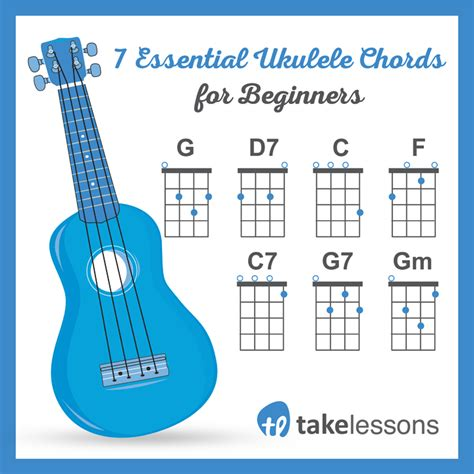 ukulele lessons in 1 day bundle the only 3 books you need to learn ukulele fingerstyle and how to play ukulele songs today best seller volume 13 books 7 essential ukulele chords for beginners
