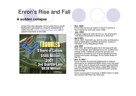 Collapse Of Enron Essay by The Collapse Of Enron Study Catchy Titles Bullying Essay