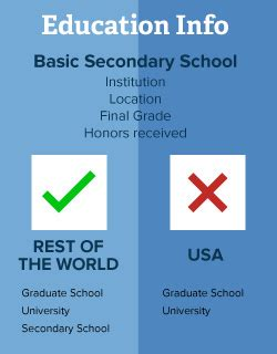 Where Should Education Go On A Resume