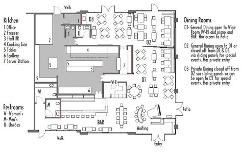 restaurant room layout opportunity knocks bethany s table bistro restaurant