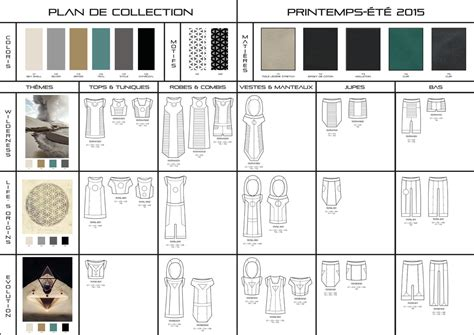 plan collection ultra book de deborahg portfolio fiches techniques et plans de collection