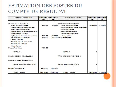 Compte Credit Formation Dirigeant Compte De R 233 Sultat 233 Cole De La Microfinance