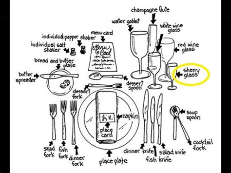 layout of formal banquet formal dining place setting explained youtube