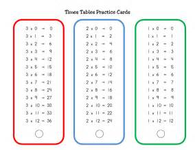 multiplication tables 1 12 printable worksheets davezan