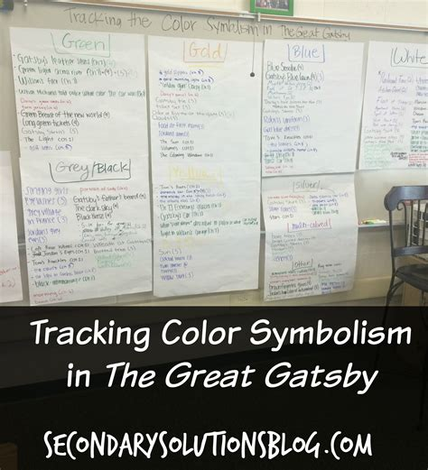 themes of the great gatsby chapter 2 tracking color symbolism in the great gatsby gatsby