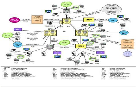 network topology with diagram basic wireless network diagram home wi fi setup diagram