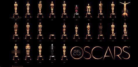 oscar film of the year 85 232 me c 233 r 233 monie des oscars 2013 films filmographie