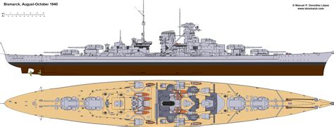 how many ships did the bismarck sink battleship bismarck drawings and paint schemes