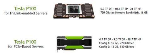 Nvidia Tesla Price Nvidia Rounds Out Pascal Tesla Accelerator Lineup