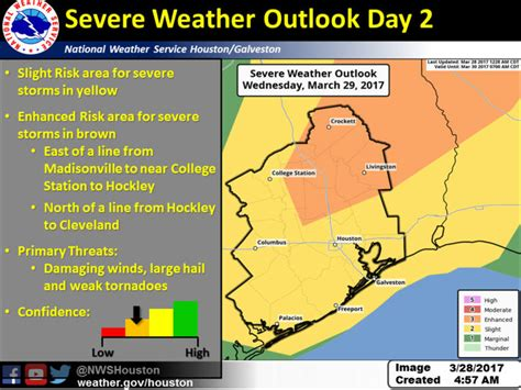 Texas Weather Meme - nasty weather expected to hit houston on wednesday