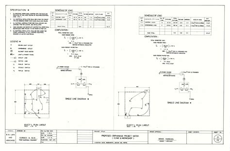 electrical layout plan philippines electrical plan in the philippines the wiring diagram