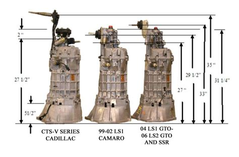 pontiac g8 engine diagram get free image about wiring diagram