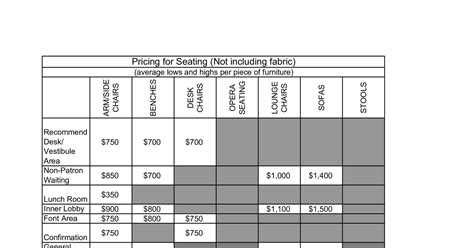 interior design furnishings price list pdf docdroid