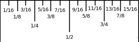 printable labeled ruler decimal to simplified fraction video fractions decimals