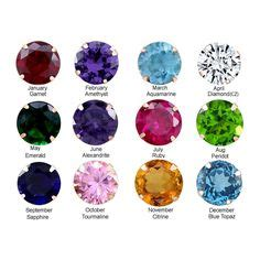 scorpio birthstone color scorpio birthstone november search october