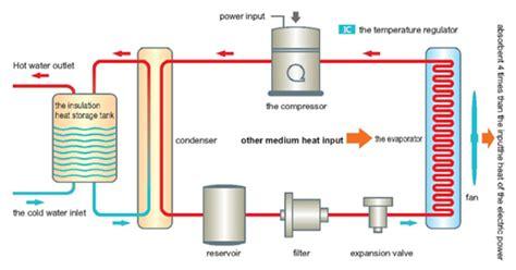 18 hitachi air compressor wiring diagram how to