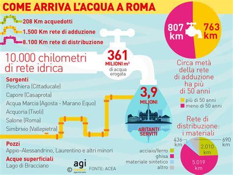 da dove proviene l acqua rubinetto da dove viene l acqua di roma