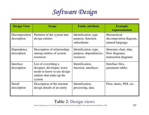 design brief software type design software images