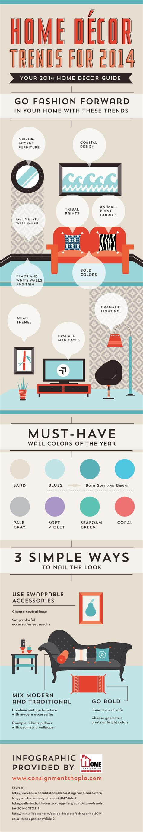 home decor infographic home decor trends for 2014 infographic visualistan