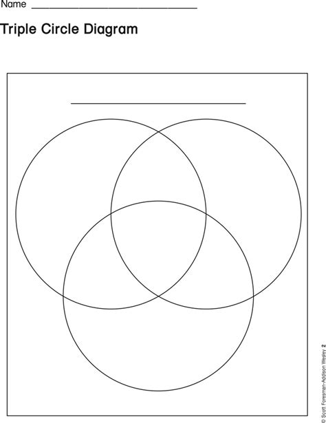 download triple venn diagram template for free tidyform