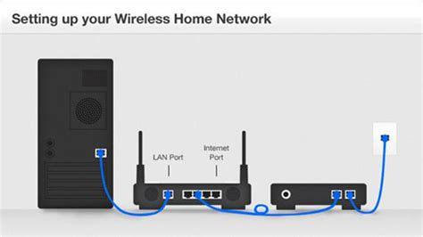 how do you set up wifi at home troubleshooting your home network