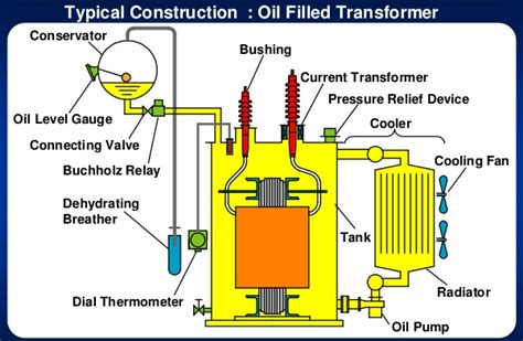 480 to 24 volt transformer wiring diagram xlerator