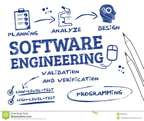 design definition in software engineering software engineering scribble stock photo image 39843925