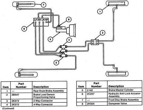 repair guides anti lock brake system general information autozone com