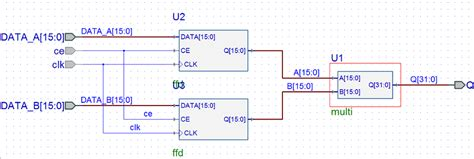 pattern generator using vhdl xilinx system generator with active hdl application