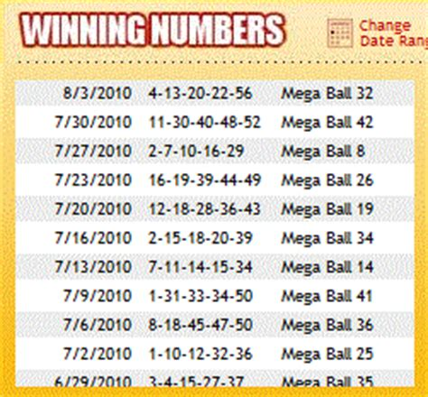 Florida Mega Money Winning Numbers List - all about of actress popular in the world list of mega millions winning numbers