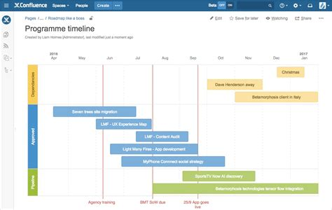 roadmap tool roadmap like a using the confluence roadmap planner macro