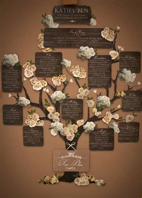 Seating Ideas Picture Of Unique Wedding Seating Charts Ideas