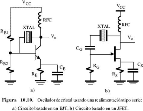 oscilacion resonante osciladores de cristal resonante serie y paralelo