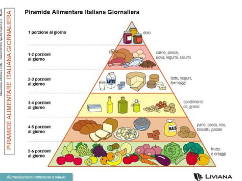 piramide alimentare italiana piramidi alimentari ppt scaricare