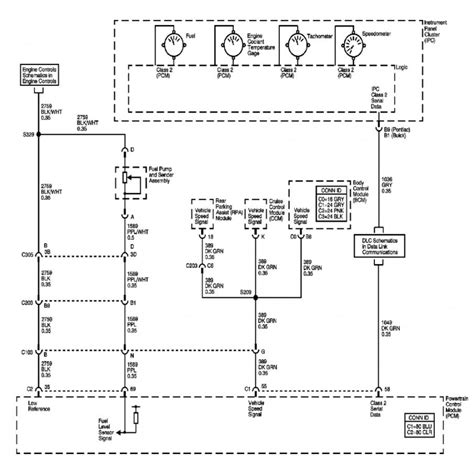 2002 buick rendezvous cx cluster wiring diagrams wiring