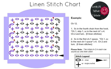 linen diagram linen stitch dishcloths my recycled bags