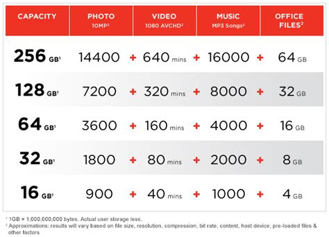 Sale Sandisk Flashdisk 32 Gb Ultra Flair Cz73 Usb 3 0 Up To 150 sandisk 128gb ultra flair cz73 usb 3 0 flash drive speed