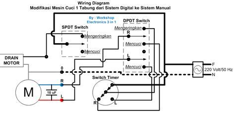 Mesin Cuci 1 Tabung Manual cara modifikasi merubah mesin cuci dengan sistem digital
