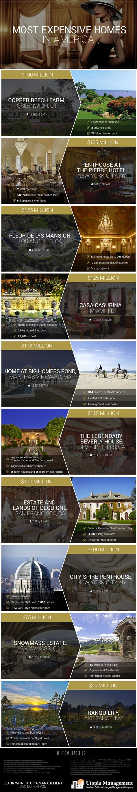 the most expensive house in america 100 most expensive homes in america the 15 most expensive houses for sale in