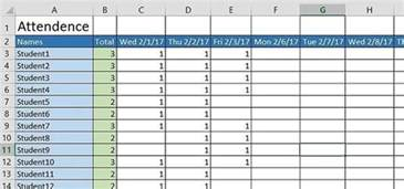 how to create excel template tutorial m s excel ebook database