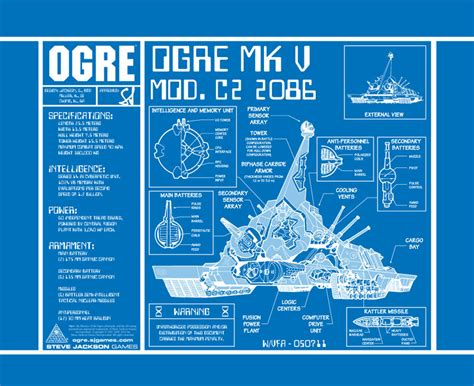 blueprint designer ogre blueprint poster