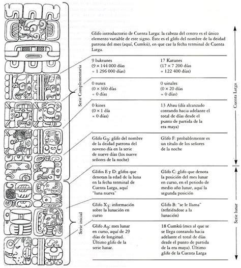 Como Leer El Calendario Azteca Ejemplo De Fecha Calendario Diccionario De S 237