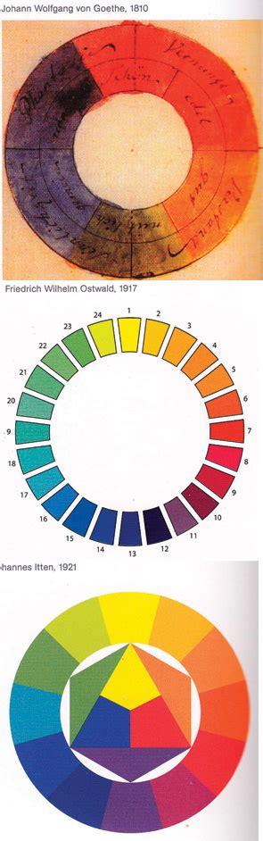 au comptoir des couleurs classification des couleurs comptoir des peintures