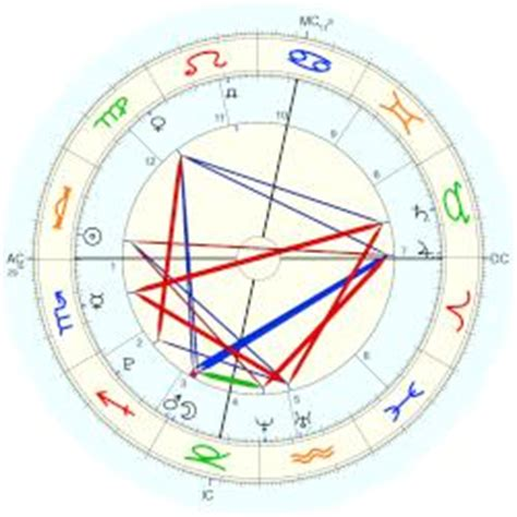 lucy lawless natal chart julius tapert horoscope for birth date 16 october 1999