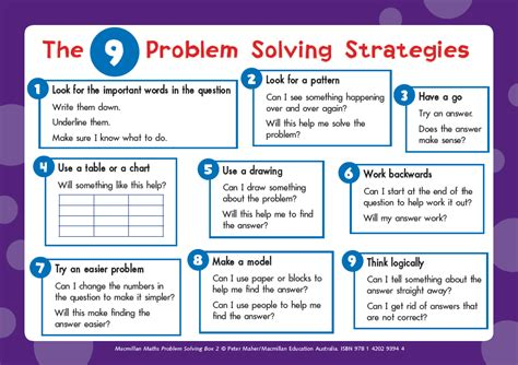 beating the odds using math as a strategy to win at hold em books problem solving strategies maths with mrs leggo