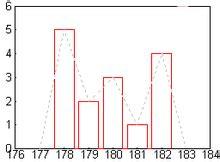 exemple de diagramme en baton repr 233 sentation graphique de donn 233 es wikip 233 dia