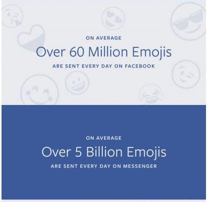 emoji ngakak zuckerberg emoji ngakak terpopuler di indonesia
