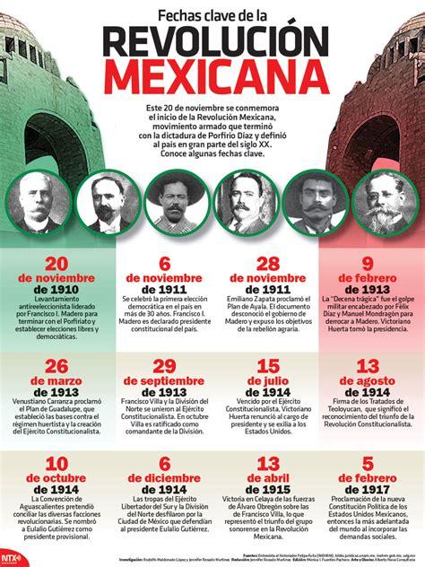 imagenes de la revolucion mexicana con nombres fechas clave de la revoluci 243 n mexicana 187 eje central